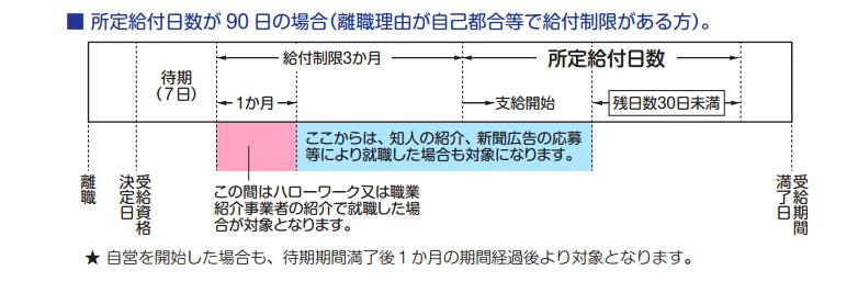 f:id:Mao1:20150420143219p:plain