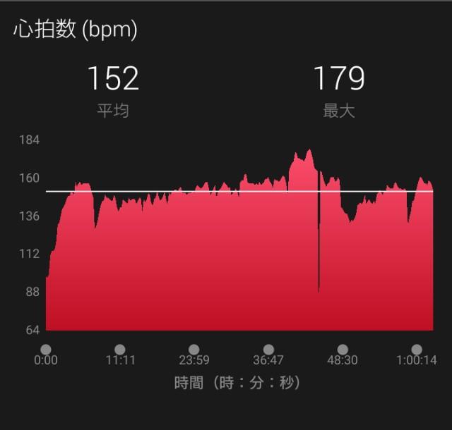f:id:Mar_kun:20181216202602j:image