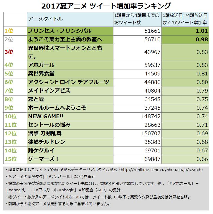 f:id:MarketingTan:20170828201200p:plain