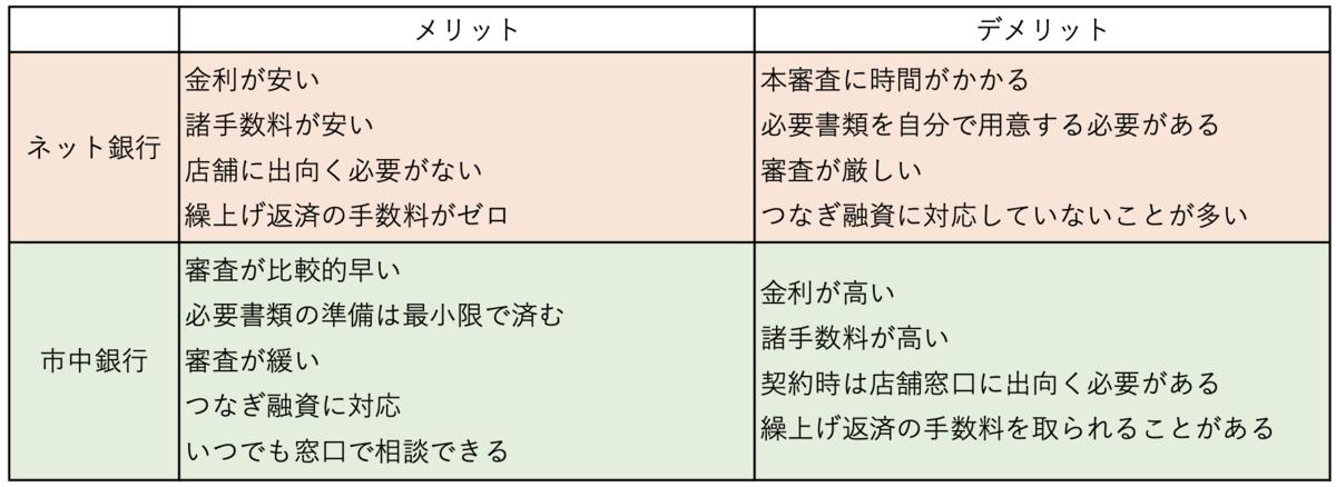 f:id:Masa-pyon:20210212224229p:plain