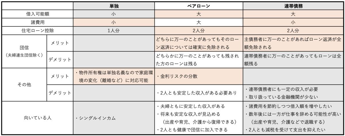 f:id:Masa-pyon:20210214132042p:plain
