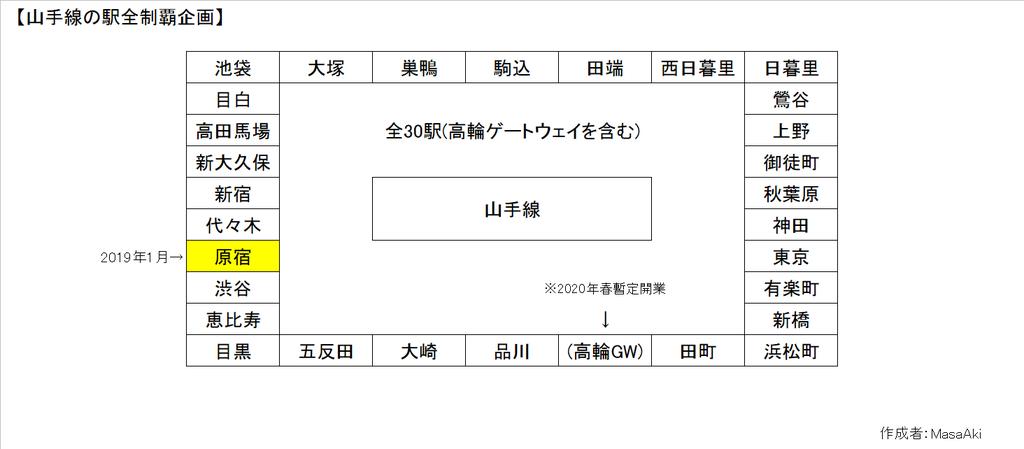 f:id:MasaAki:20190213182938p:plain