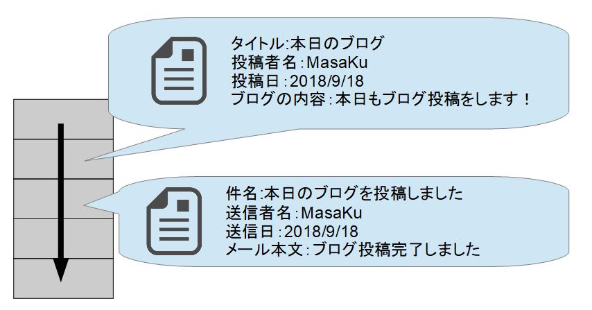 f:id:MasaKu:20180918002843p:plain