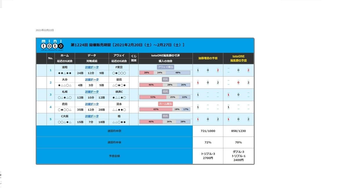 f:id:Masa_Mikaduki:20210227044522j:plain