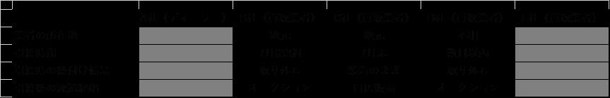 f:id:Masa_S:20180729065705p:plain