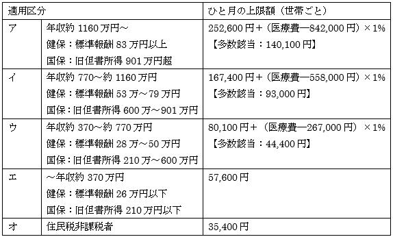 f:id:Masa_S:20180803204058p:plain