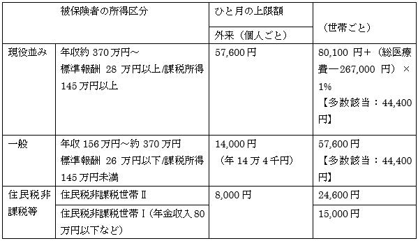 f:id:Masa_S:20180803204134p:plain