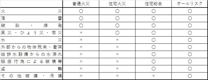 f:id:Masa_S:20180905200356p:plain