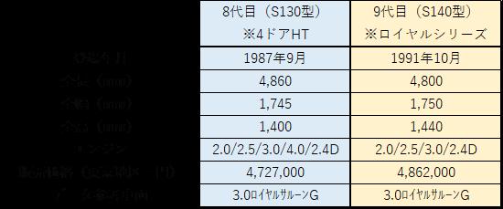 f:id:Masa_S:20191116172008p:plain