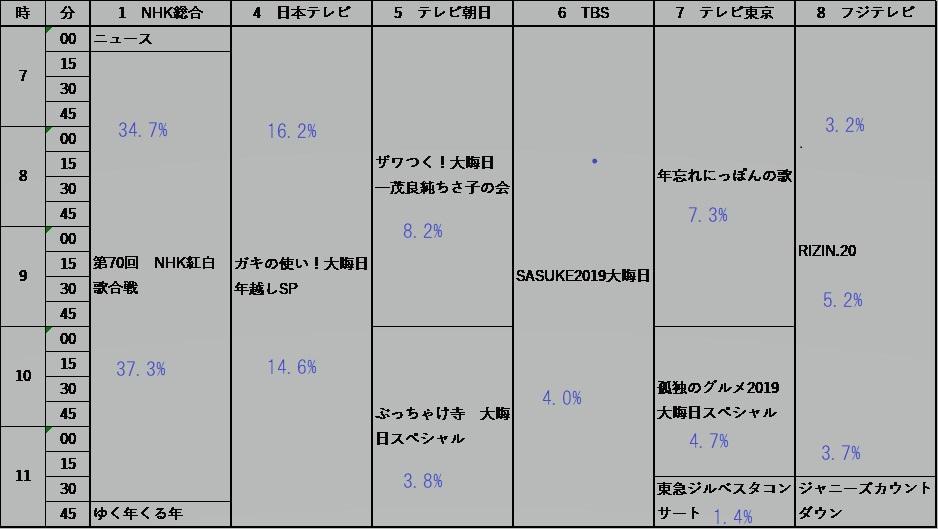 f:id:Masa_S:20200103071244j:plain