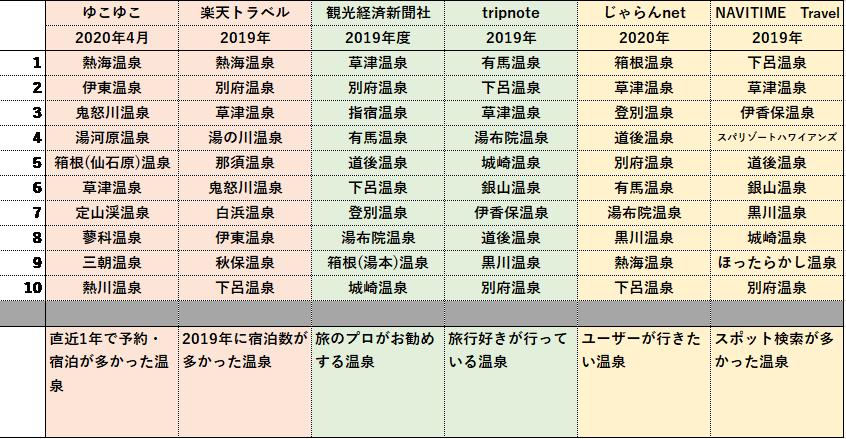 f:id:Masa_S:20200424082614p:plain