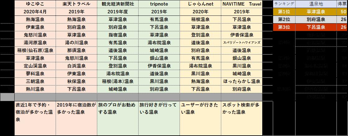 f:id:Masa_S:20200424084155p:plain