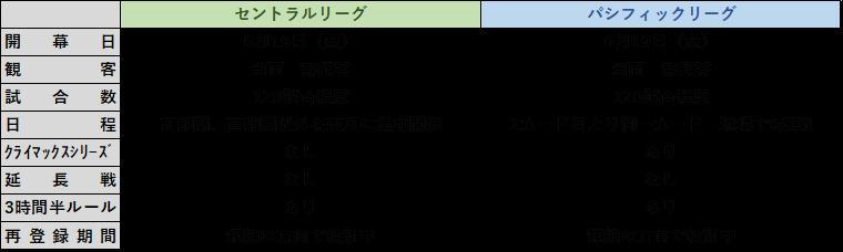 f:id:Masa_S:20200525153319p:plain