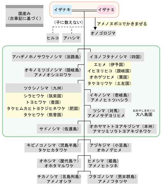 f:id:Masa_S:20200912154722p:plain