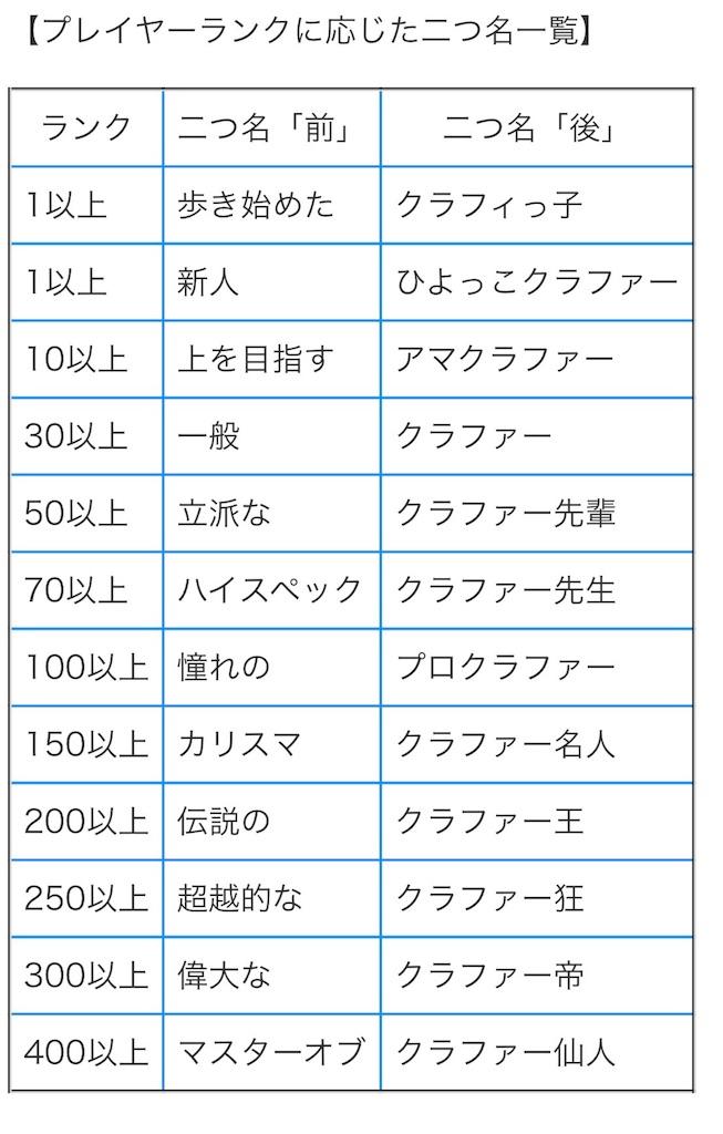 f:id:Masaki8:20170530130107j:image