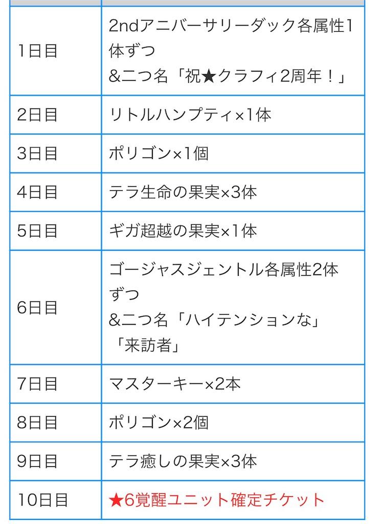 f:id:Masaki8:20170707135407j:image