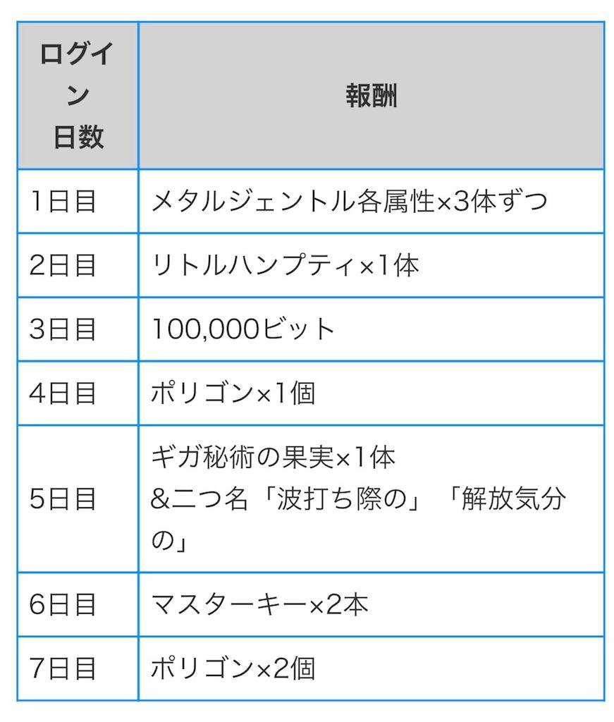 f:id:Masaki8:20170722185559j:image