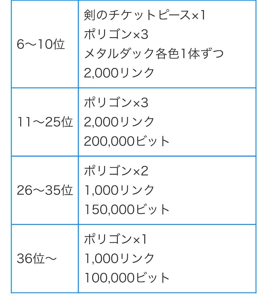 f:id:Masaki8:20170817230302j:image