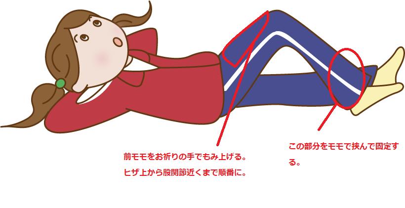 f:id:Masamasa2023:20200513170829p:plain