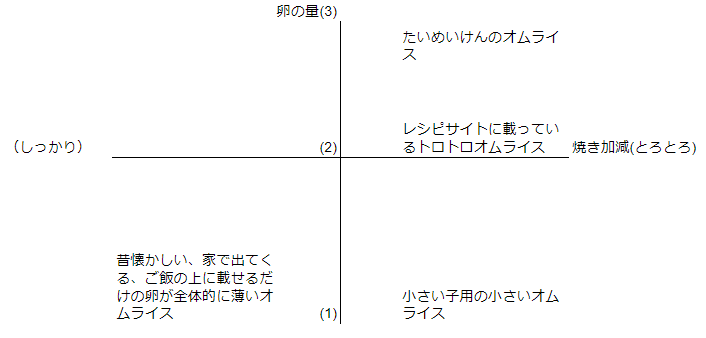 f:id:Masamasa2023:20200607160006p:plain