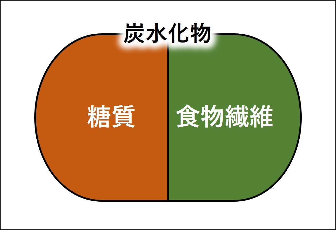 f:id:Masao3:20201123101159j:plain