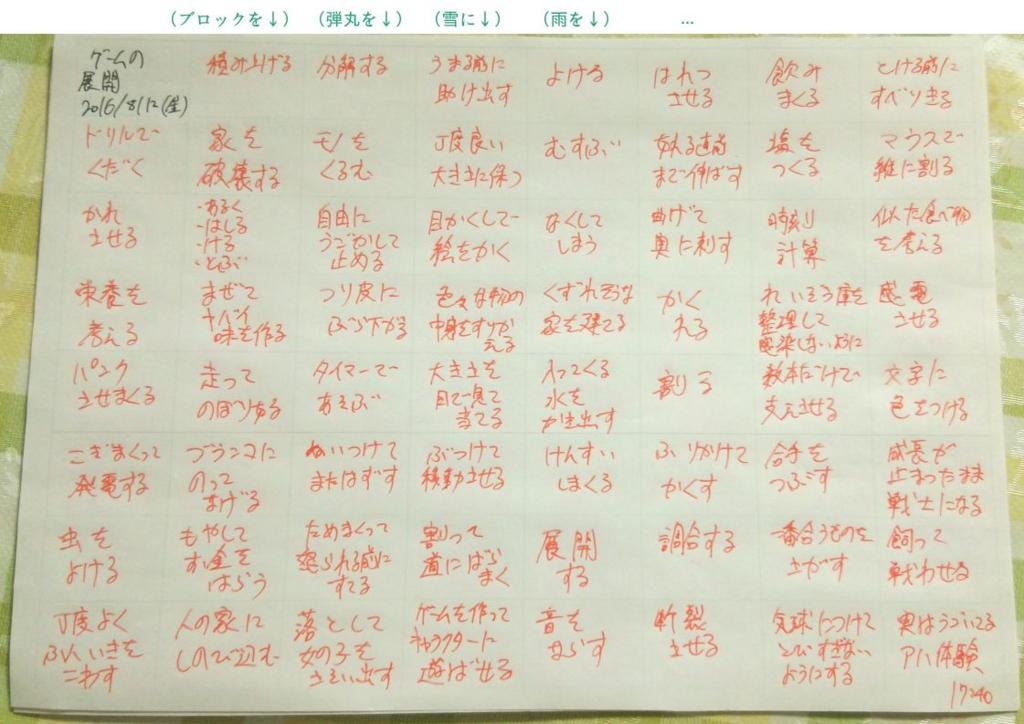f:id:MasaoBlue:20160816221100j:plain