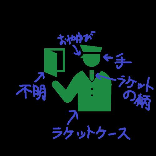 f:id:MasaoBlue:20171110232508p:plain