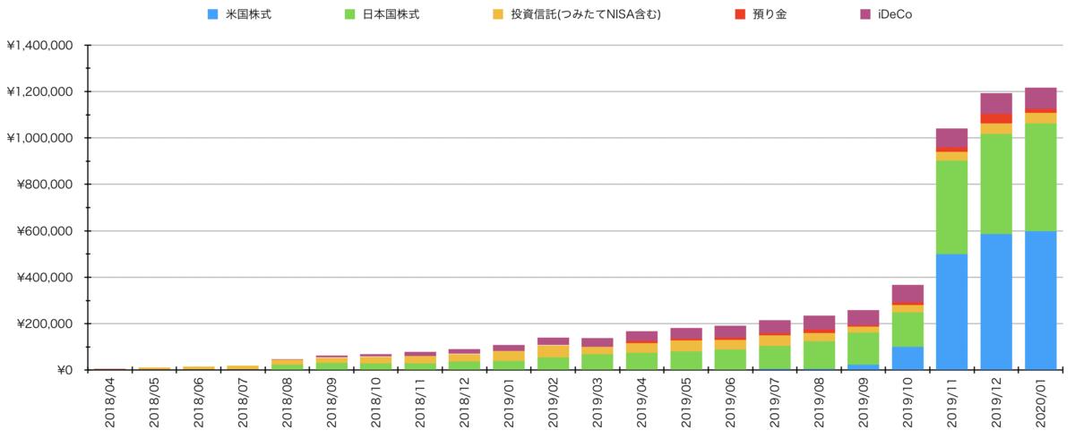 f:id:MasaruUruwashi:20200207210006p:plain