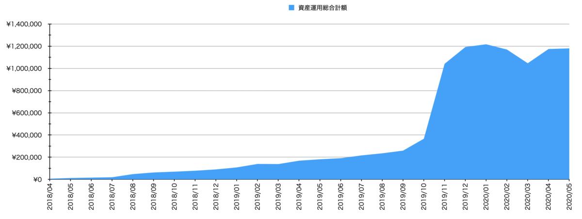 f:id:MasaruUruwashi:20200604001537p:plain