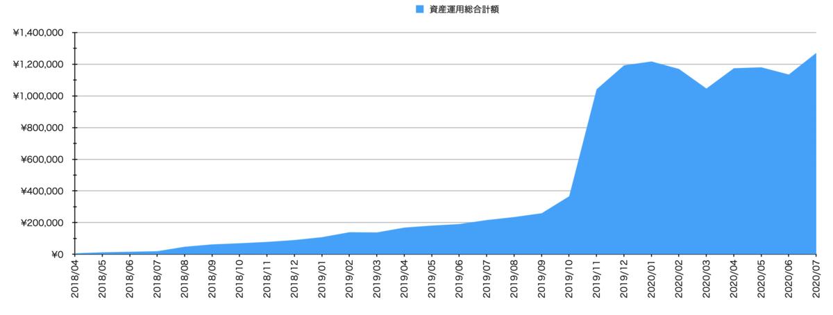 f:id:MasaruUruwashi:20200806184900p:plain