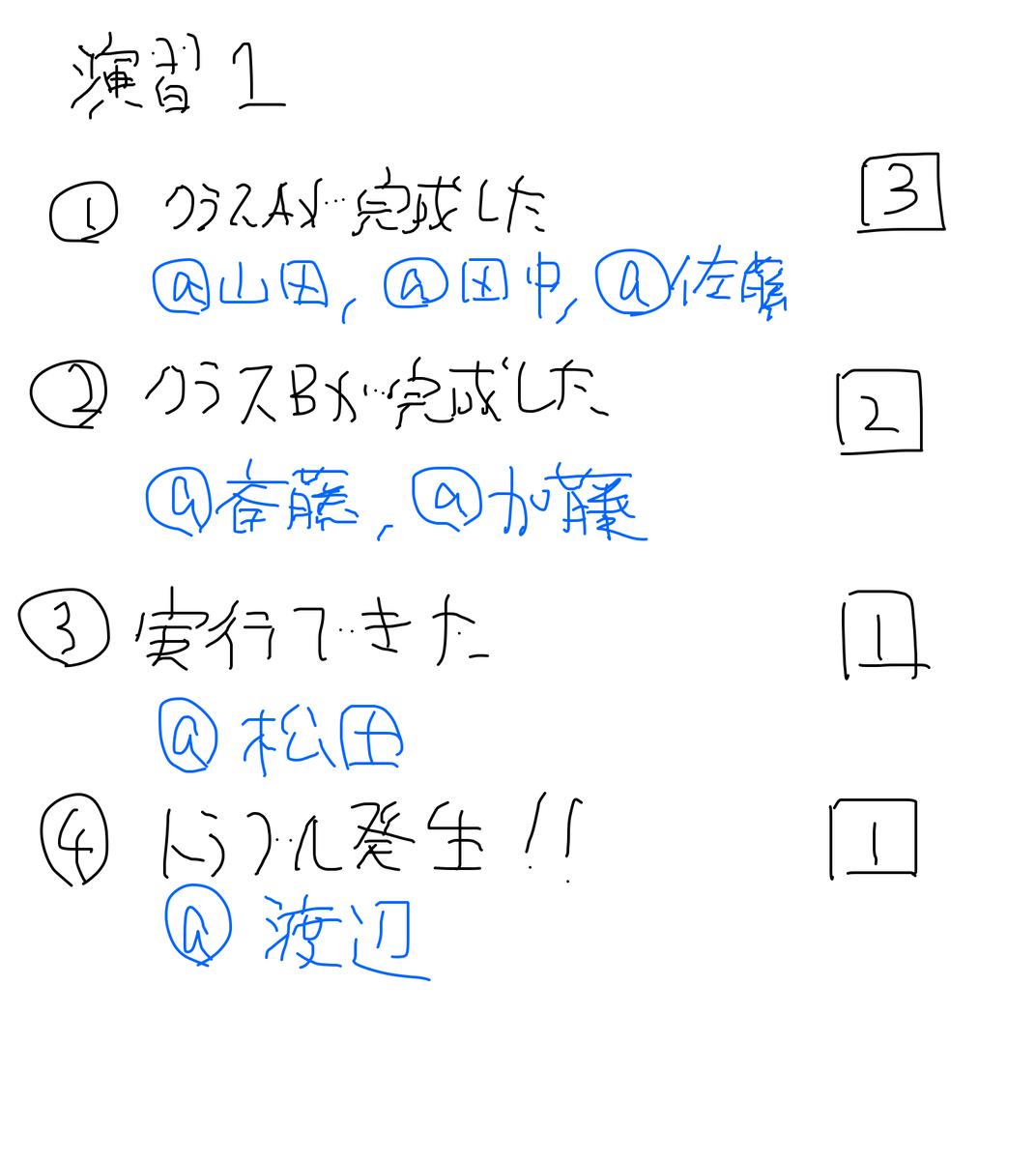 f:id:MasatoshiTada:20200622110008j:plain