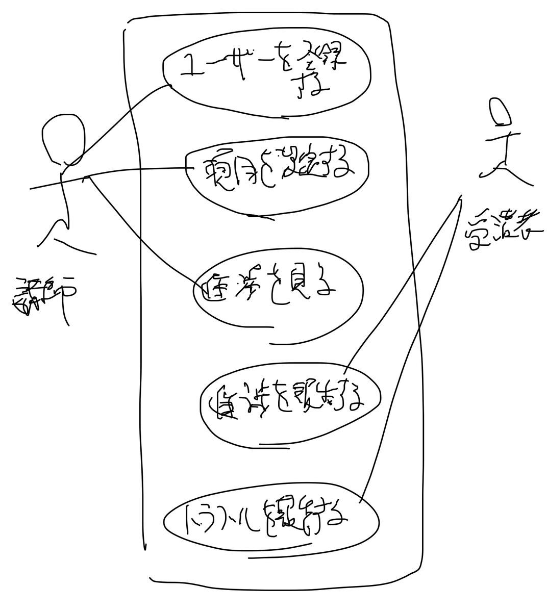 f:id:MasatoshiTada:20200622113749j:plain