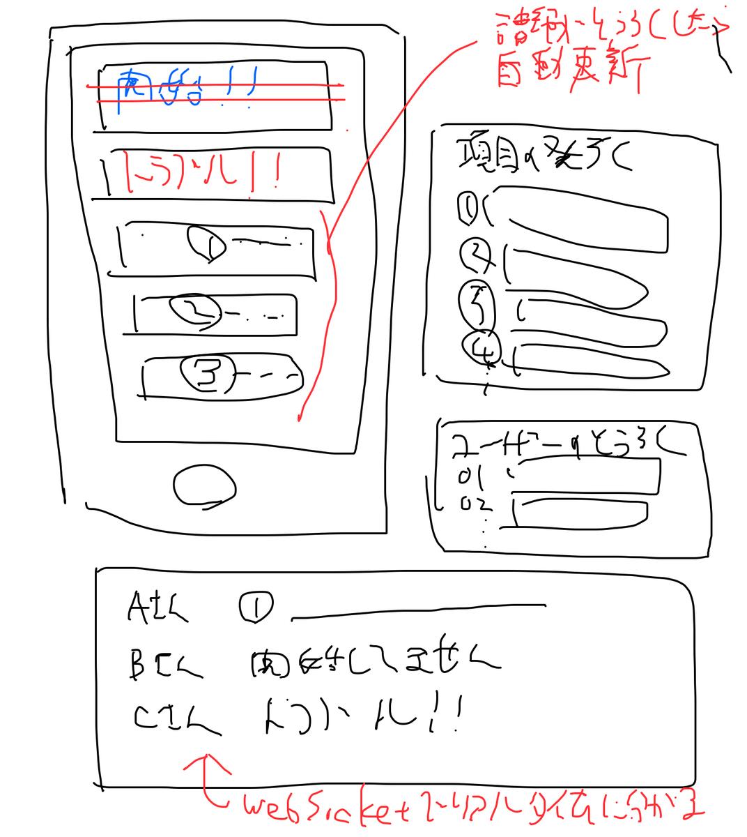 f:id:MasatoshiTada:20200622114440j:plain
