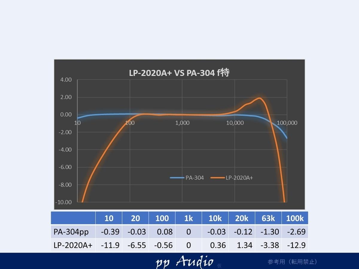f:id:MatsubaraHarry:20200212002552j:plain