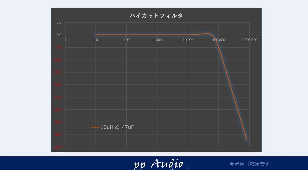 f:id:MatsubaraHarry:20200214020454j:plain