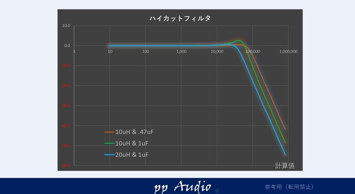 f:id:MatsubaraHarry:20200214021128j:plain
