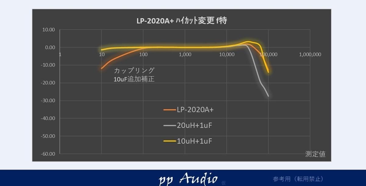 f:id:MatsubaraHarry:20200214023034j:plain