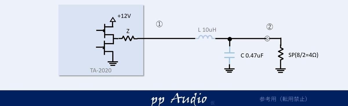 f:id:MatsubaraHarry:20200218021324j:plain