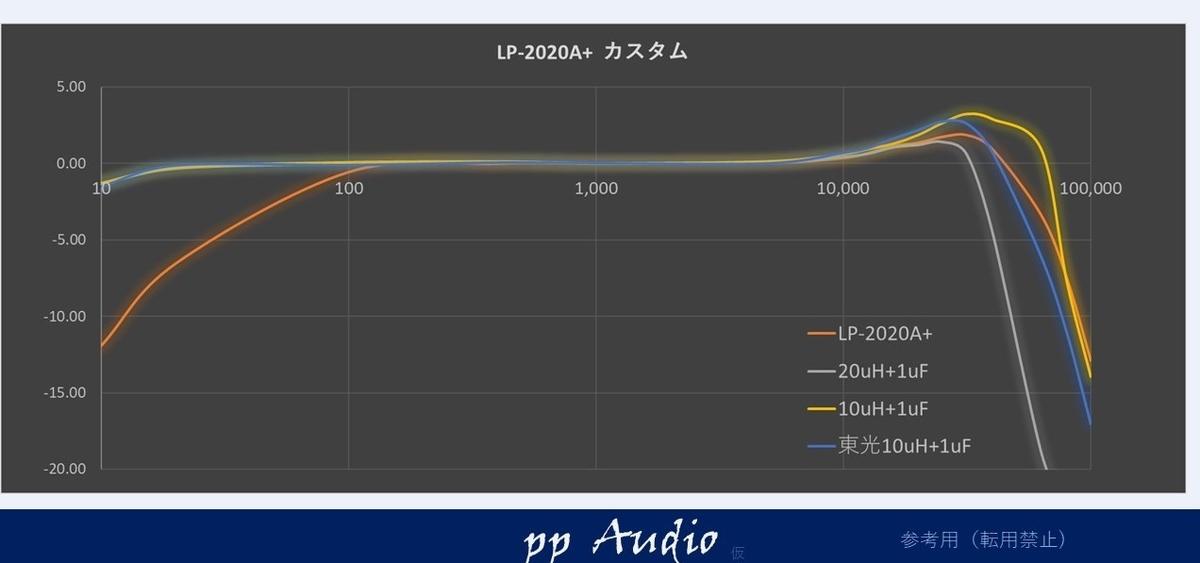 f:id:MatsubaraHarry:20200218023050j:plain