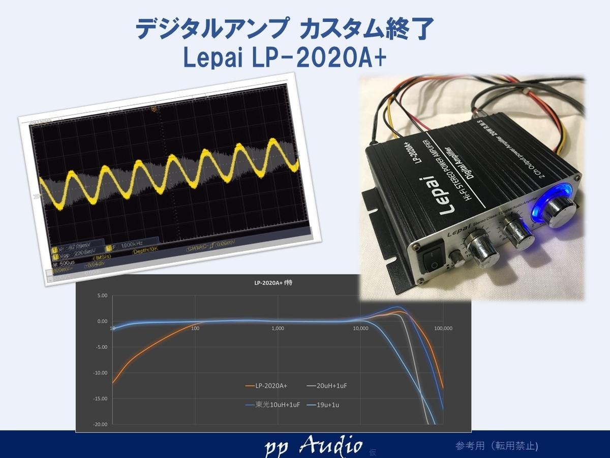 f:id:MatsubaraHarry:20200218230418j:plain