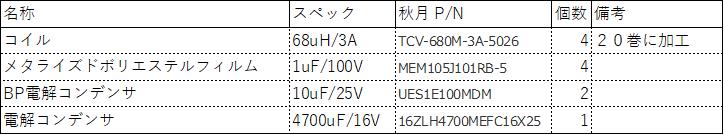 f:id:MatsubaraHarry:20200219000914p:plain