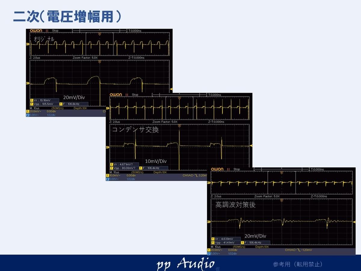 f:id:MatsubaraHarry:20200327220210j:plain