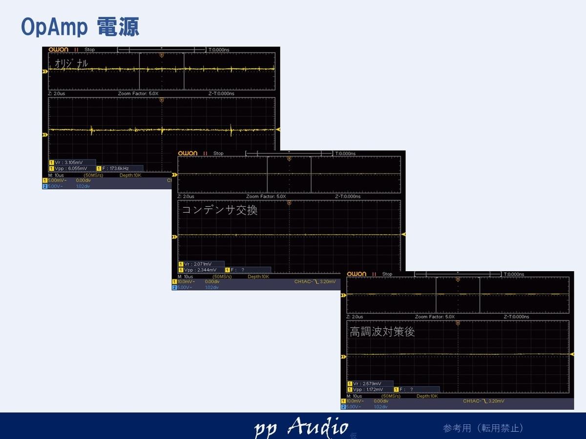 f:id:MatsubaraHarry:20200327220409j:plain
