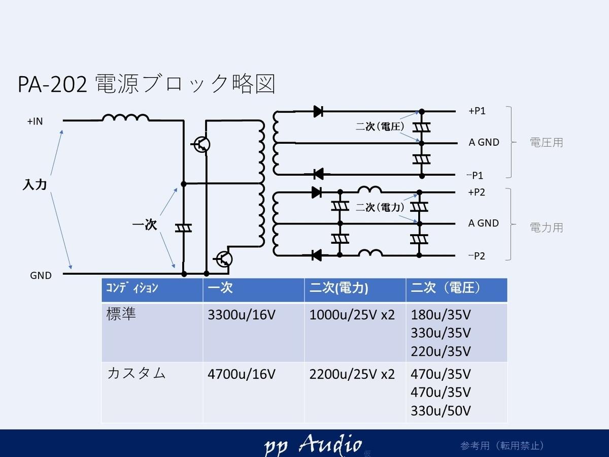 f:id:MatsubaraHarry:20200327225442j:plain