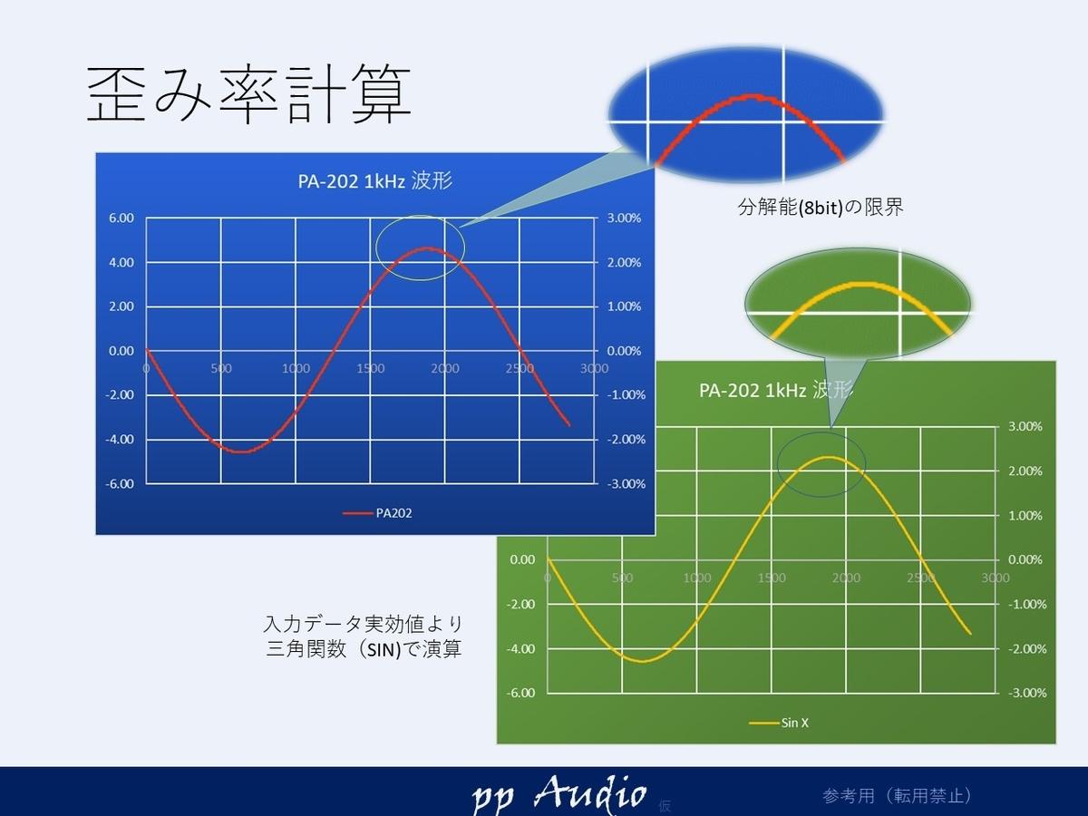 f:id:MatsubaraHarry:20200329001710j:plain