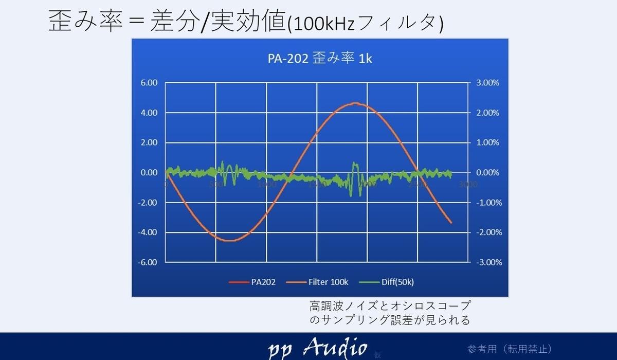 f:id:MatsubaraHarry:20200329005134j:plain