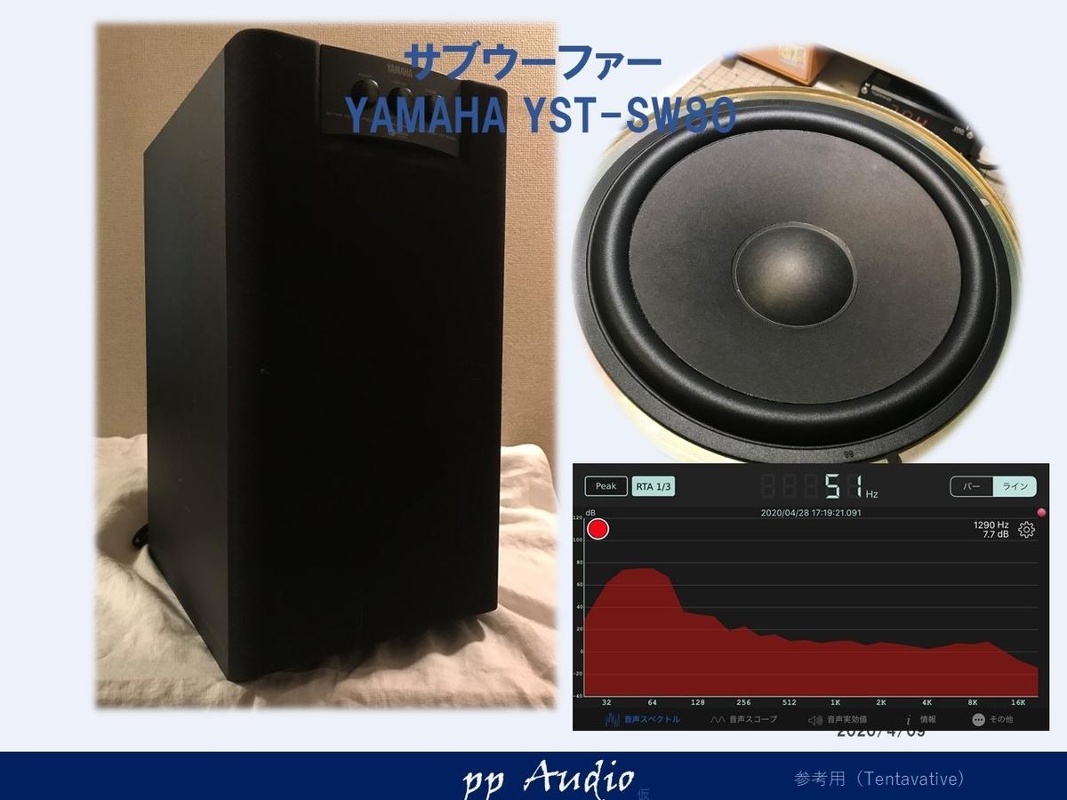 f:id:MatsubaraHarry:20200428183152j:plain