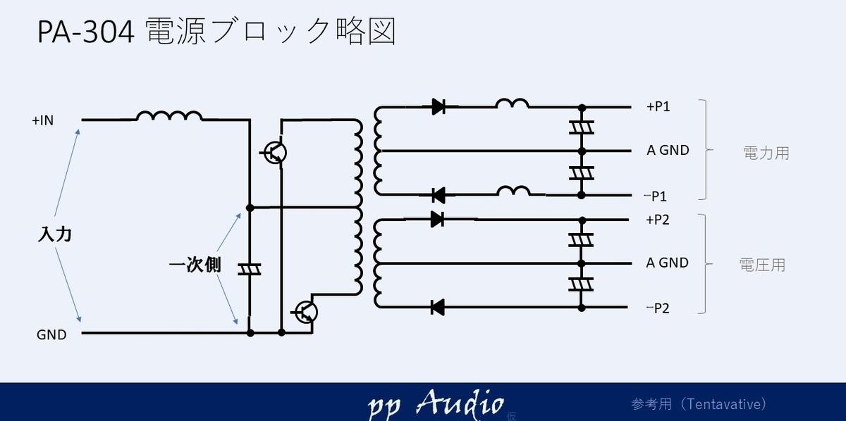 f:id:MatsubaraHarry:20200515212248j:plain