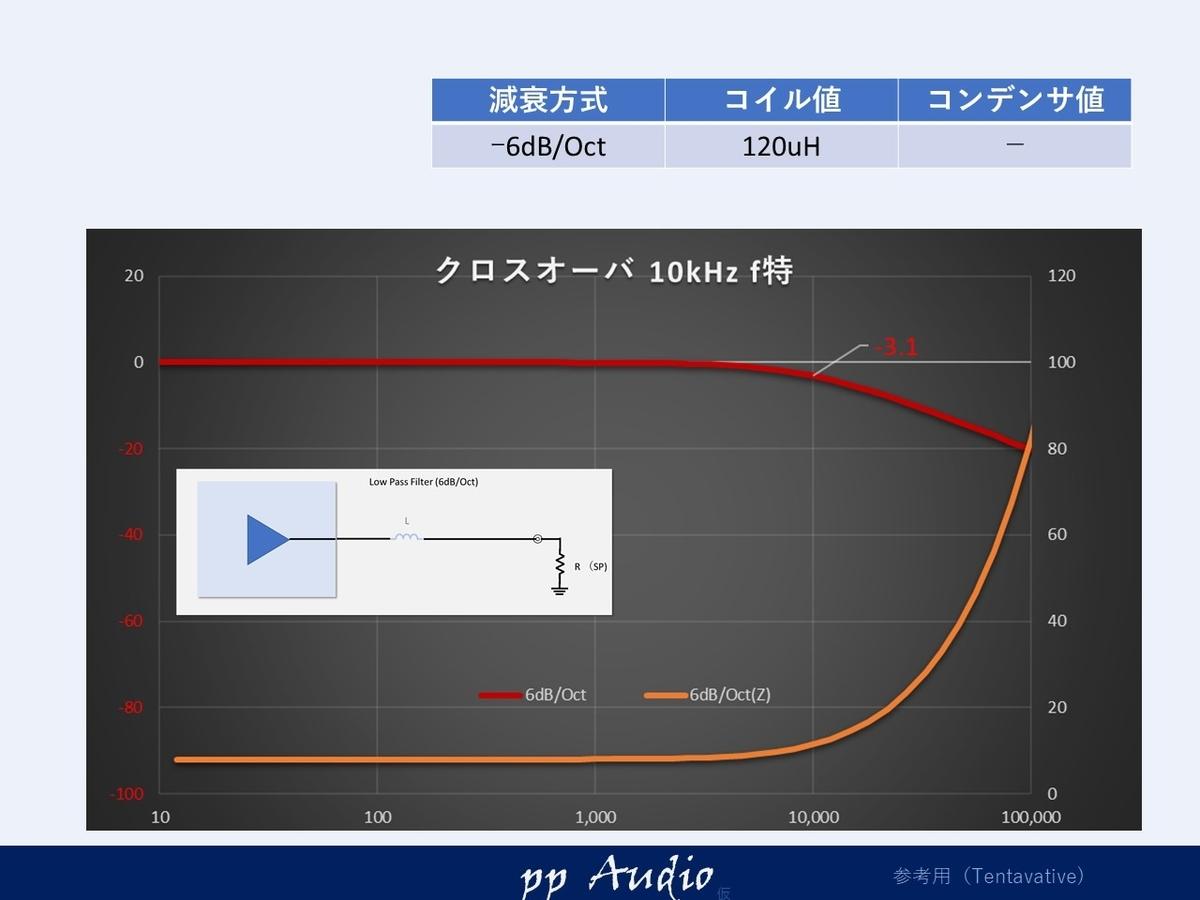 f:id:MatsubaraHarry:20200614192153j:plain