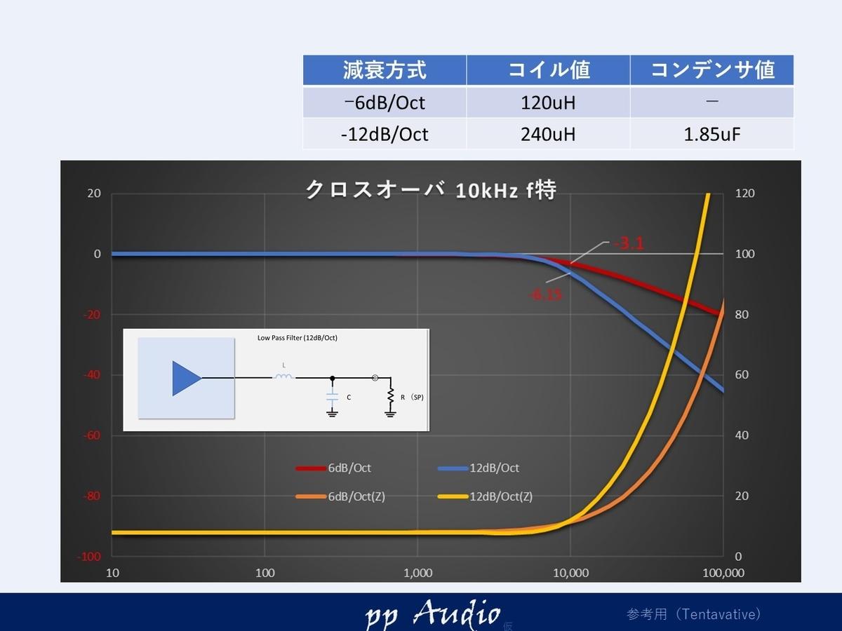f:id:MatsubaraHarry:20200614192215j:plain